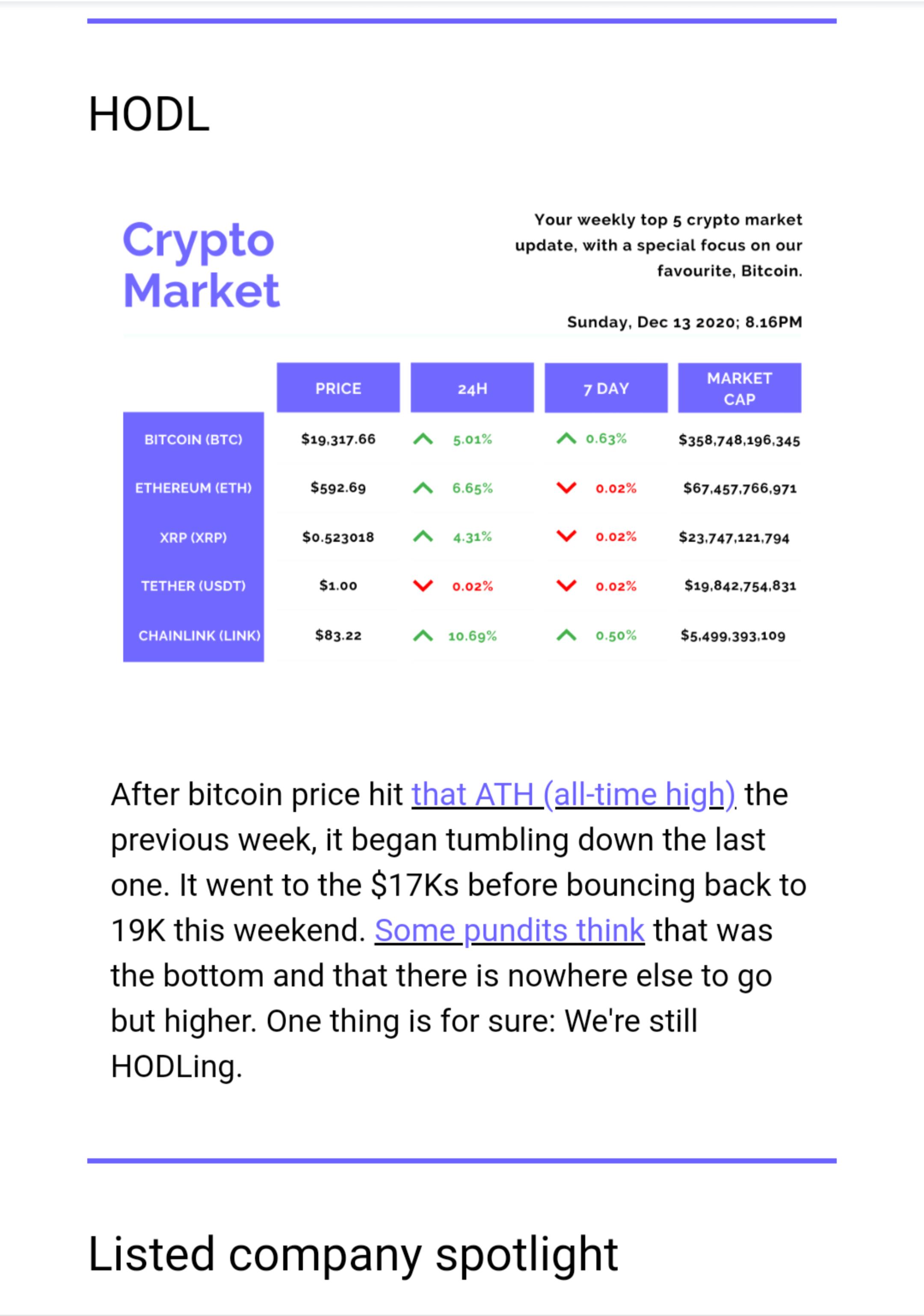 HODL - Crypto - Digipesa Bitcoin Trends